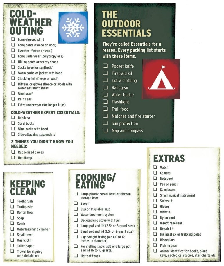 Packing List - Cold Weather