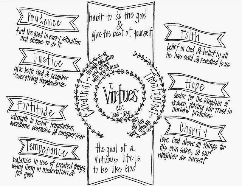 Virtue Graphic
